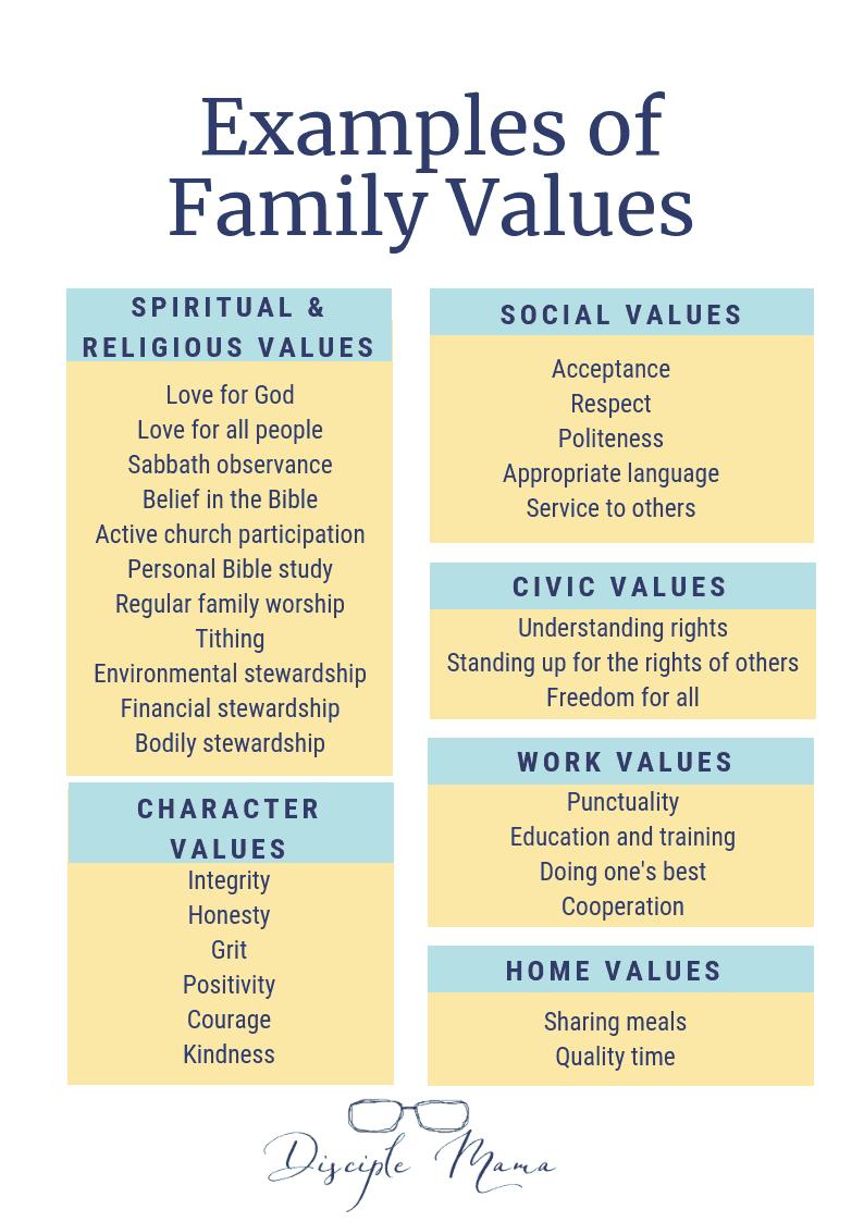 Examples of family values | Disciple Mama